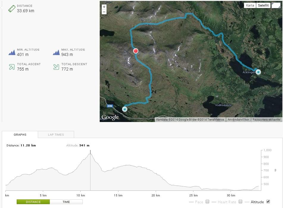 GPS_full_redigerad